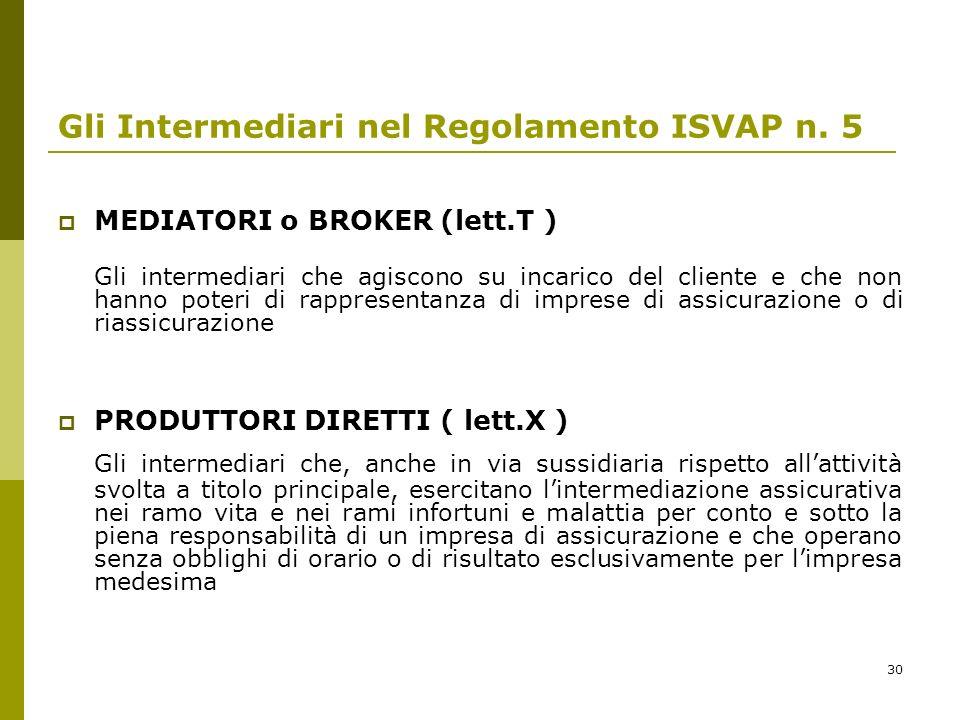 30 Gli Intermediari nel Regolamento ISVAP n. 5 MEDIATORI o BROKER (lett.T ) Gli intermediari che agiscono su incarico del cliente e che non hanno pote