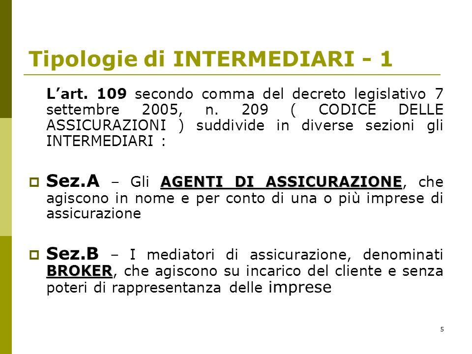 5 Tipologie di INTERMEDIARI - 1 Lart. 109 secondo comma del decreto legislativo 7 settembre 2005, n. 209 ( CODICE DELLE ASSICURAZIONI ) suddivide in d