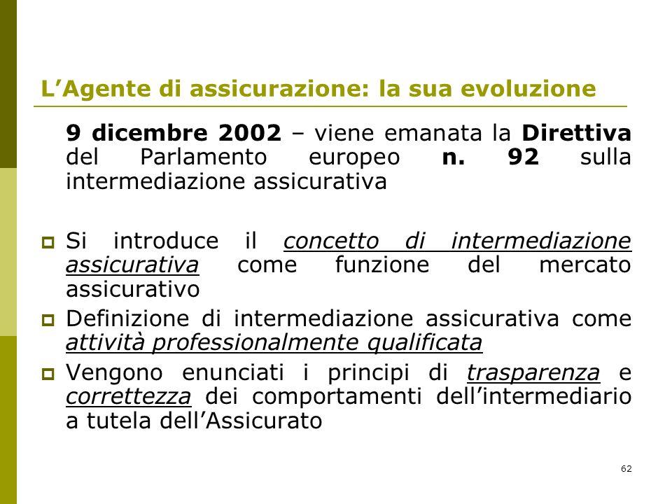 62 LAgente di assicurazione: la sua evoluzione 9 dicembre 2002 – viene emanata la Direttiva del Parlamento europeo n. 92 sulla intermediazione assicur