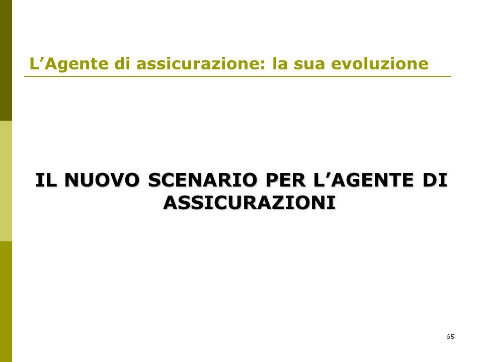 65 LAgente di assicurazione: la sua evoluzione IL NUOVO SCENARIO PER LAGENTE DI ASSICURAZIONI