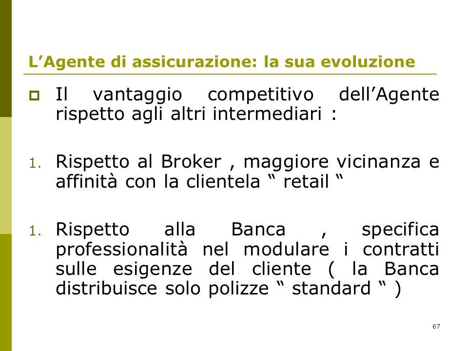 67 LAgente di assicurazione: la sua evoluzione Il vantaggio competitivo dellAgente rispetto agli altri intermediari : 1. Rispetto al Broker, maggiore