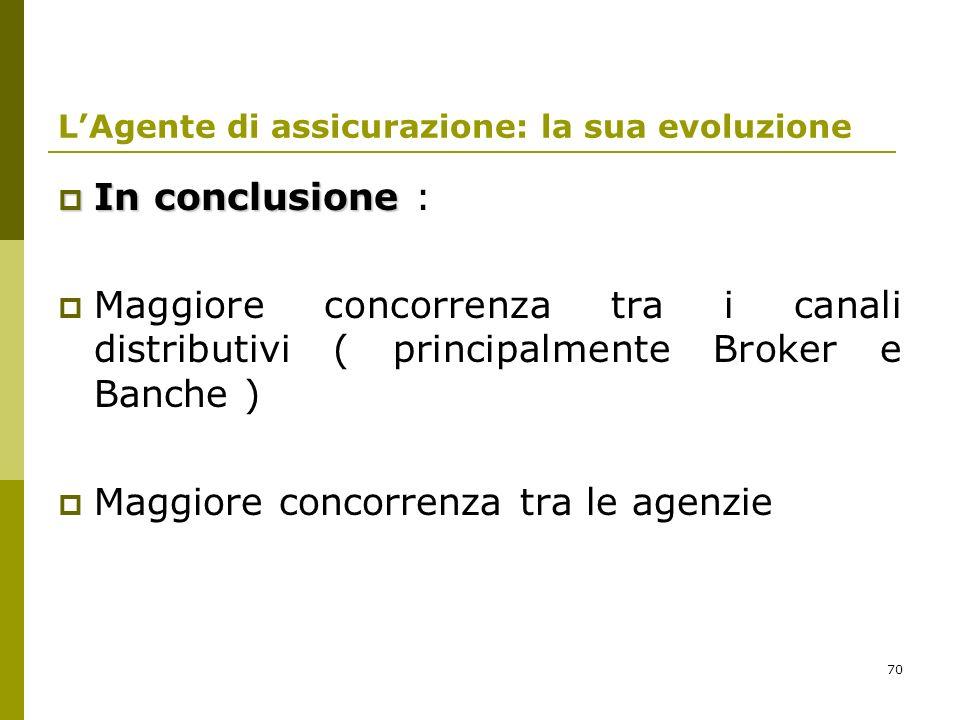 70 LAgente di assicurazione: la sua evoluzione In conclusione In conclusione : Maggiore concorrenza tra i canali distributivi ( principalmente Broker e Banche ) Maggiore concorrenza tra le agenzie