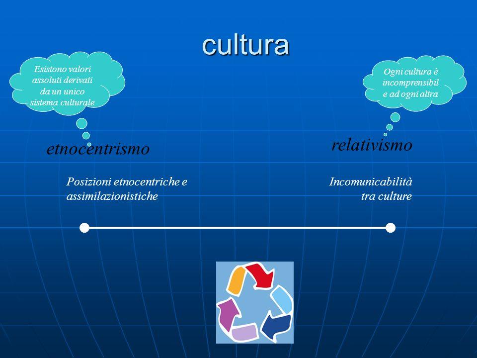 cultura come spazio di scambio garanzia di pari opportunità pari dignità a tutte le culture e valore della differenza