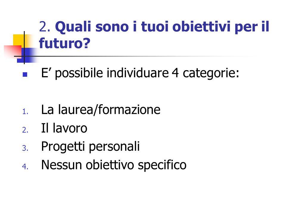 E possibile individuare 4 categorie: 1. La laurea/formazione 2.