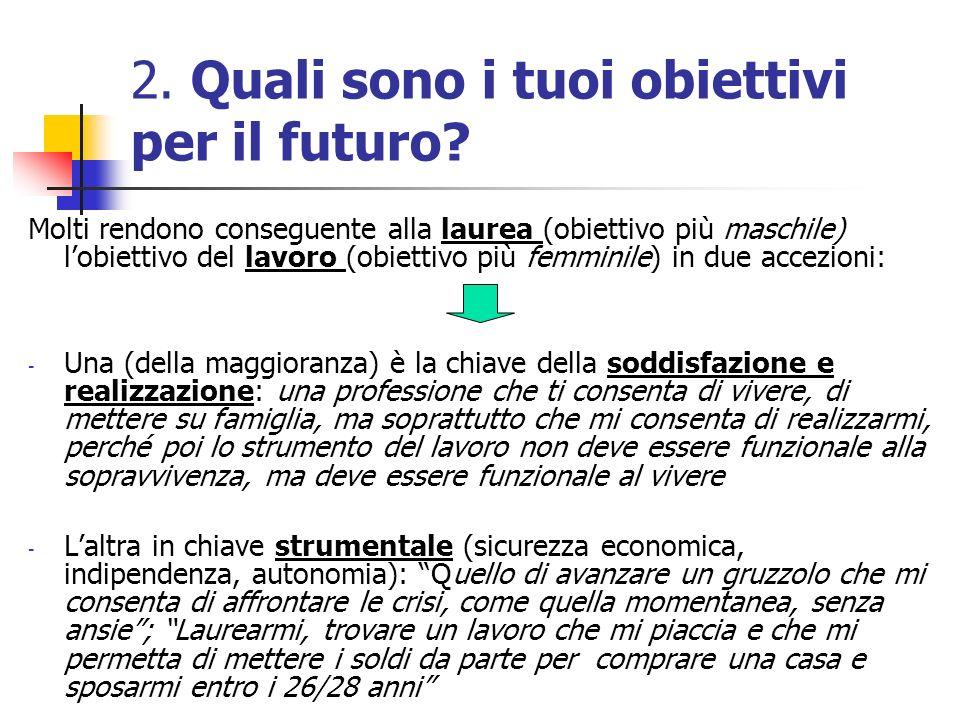 2. Quali sono i tuoi obiettivi per il futuro.