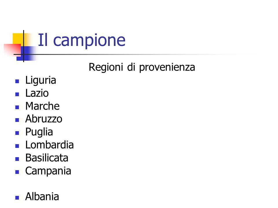 Il campione Regioni di provenienza Liguria Lazio Marche Abruzzo Puglia Lombardia Basilicata Campania Albania