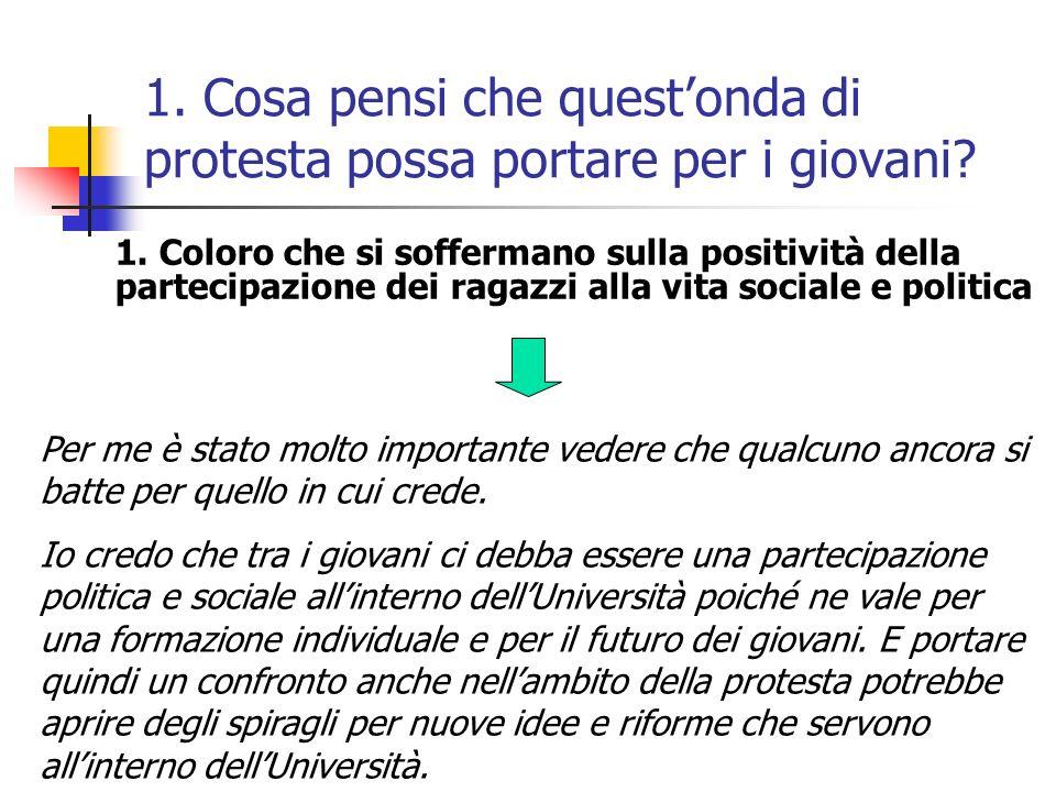 1.Cosa pensi che questonda di protesta possa portare per i giovani.