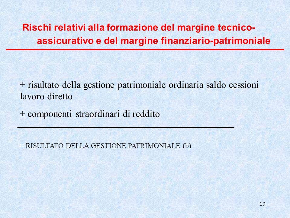 10 Rischi relativi alla formazione del margine tecnico- assicurativo e del margine finanziario-patrimoniale + risultato della gestione patrimoniale or