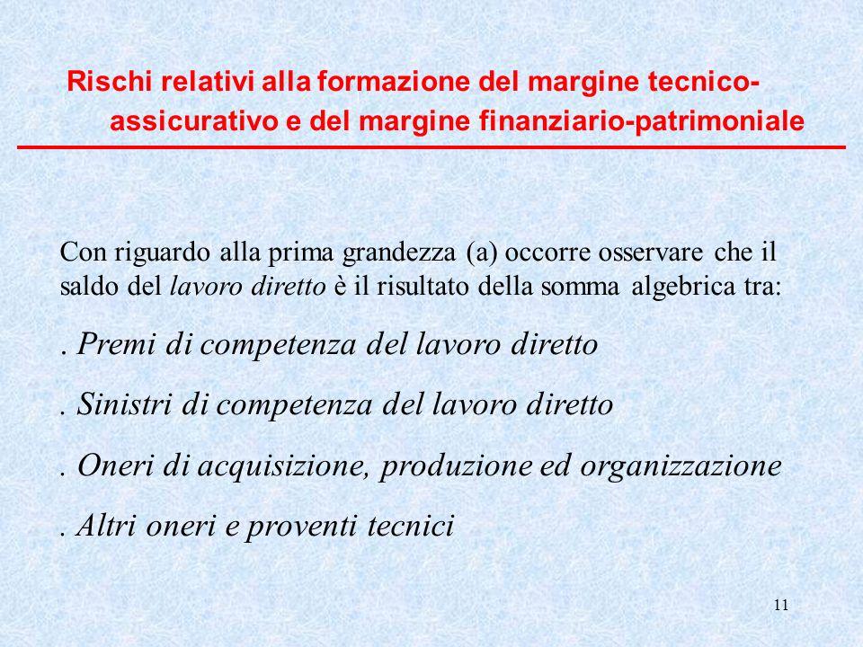 11 Rischi relativi alla formazione del margine tecnico- assicurativo e del margine finanziario-patrimoniale Con riguardo alla prima grandezza (a) occo