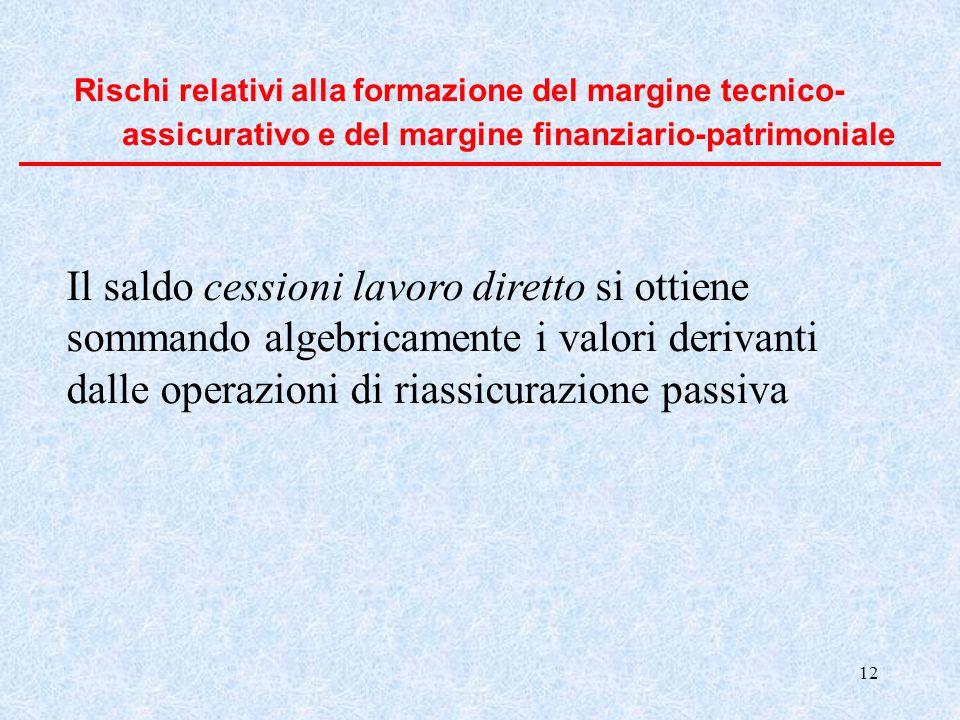12 Rischi relativi alla formazione del margine tecnico- assicurativo e del margine finanziario-patrimoniale Il saldo cessioni lavoro diretto si ottien