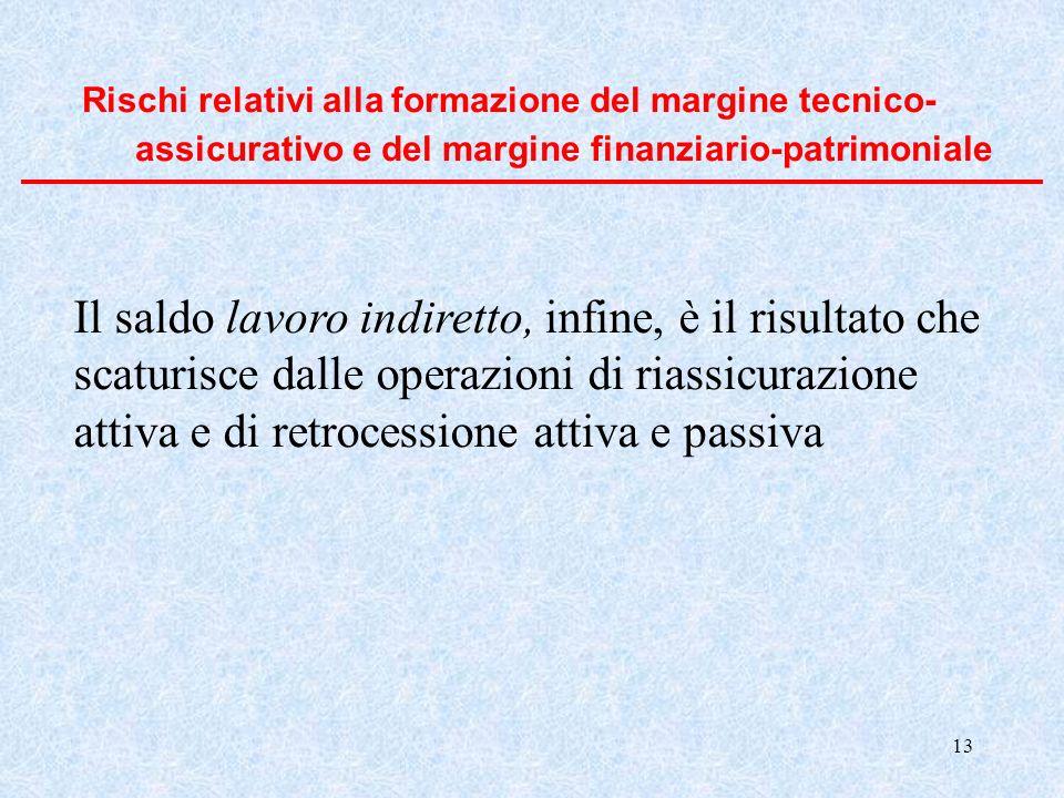 13 Rischi relativi alla formazione del margine tecnico- assicurativo e del margine finanziario-patrimoniale Il saldo lavoro indiretto, infine, è il ri