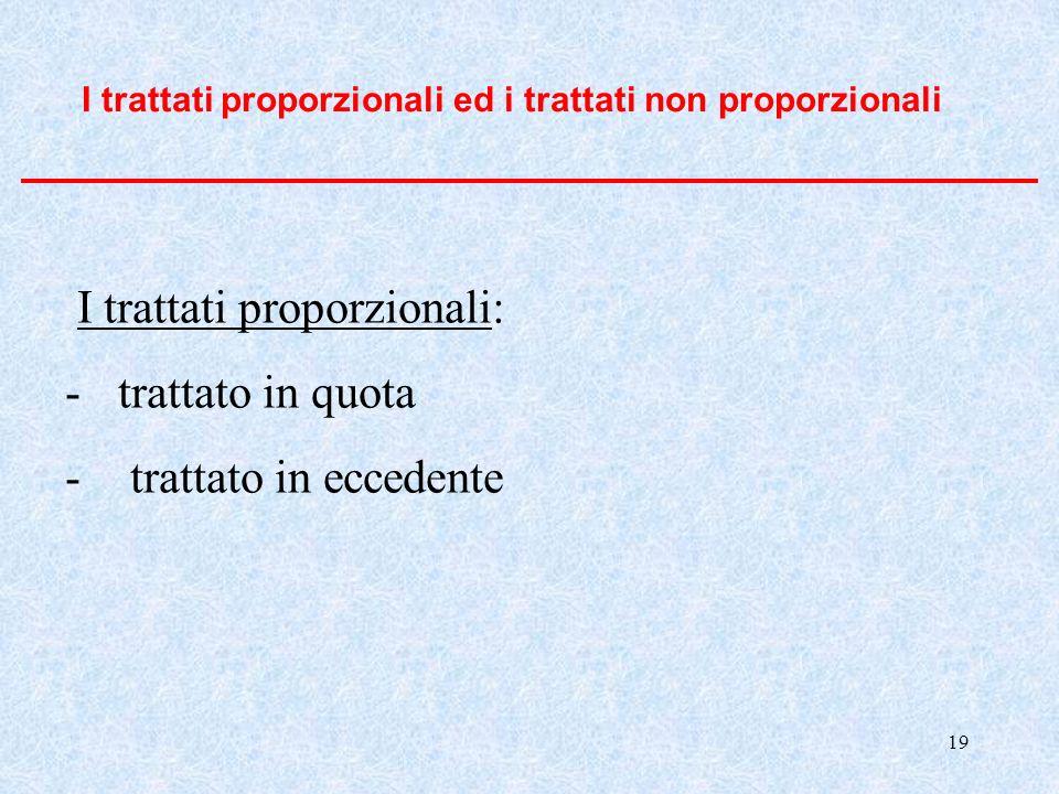 19 I trattati proporzionali ed i trattati non proporzionali I trattati proporzionali: -trattato in quota - trattato in eccedente