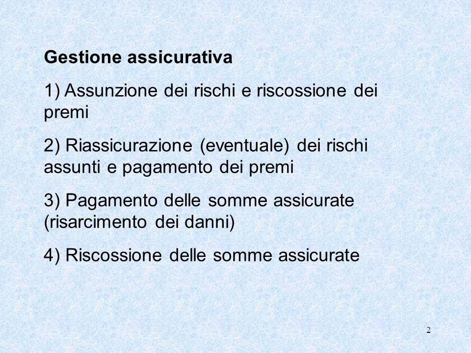 2 Gestione assicurativa 1) Assunzione dei rischi e riscossione dei premi 2) Riassicurazione (eventuale) dei rischi assunti e pagamento dei premi 3) Pa