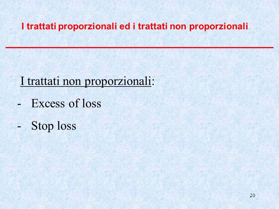 20 I trattati proporzionali ed i trattati non proporzionali I trattati non proporzionali: -Excess of loss -Stop loss