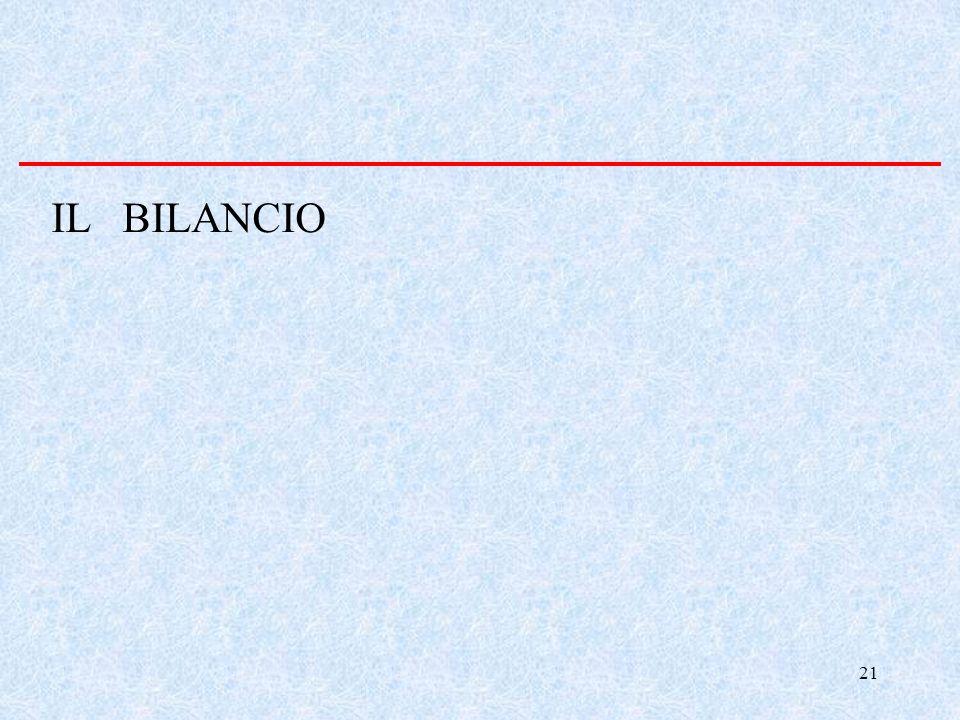 21 IL BILANCIO