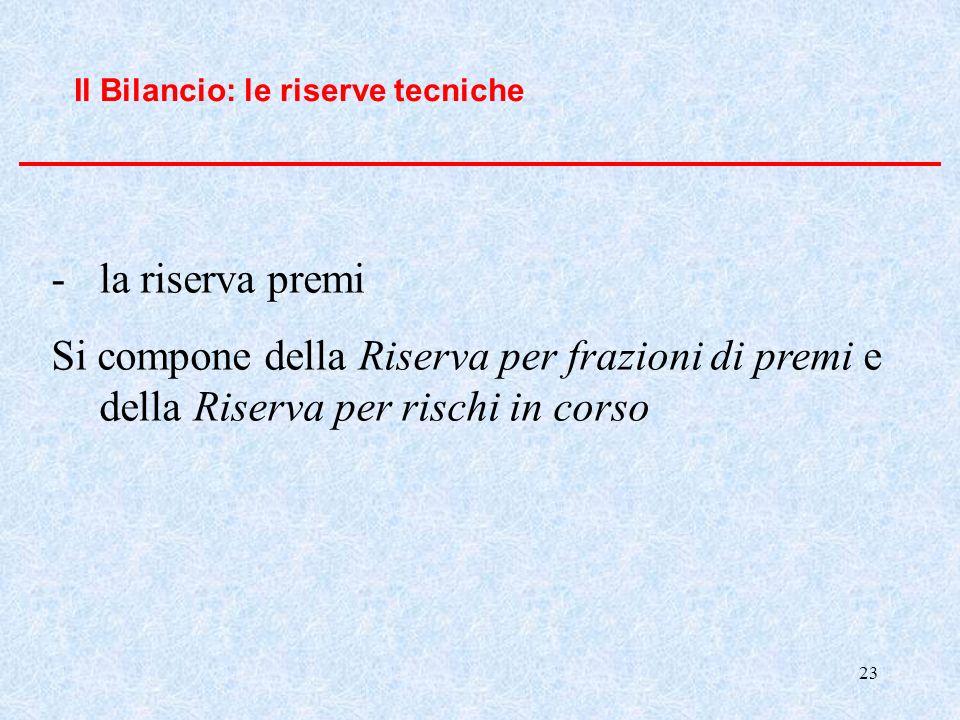 23 Il Bilancio: le riserve tecniche -la riserva premi Si compone della Riserva per frazioni di premi e della Riserva per rischi in corso