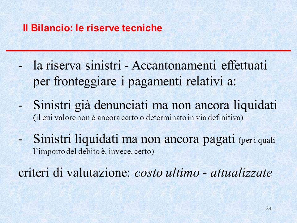 24 Il Bilancio: le riserve tecniche -la riserva sinistri - Accantonamenti effettuati per fronteggiare i pagamenti relativi a: -Sinistri già denunciati