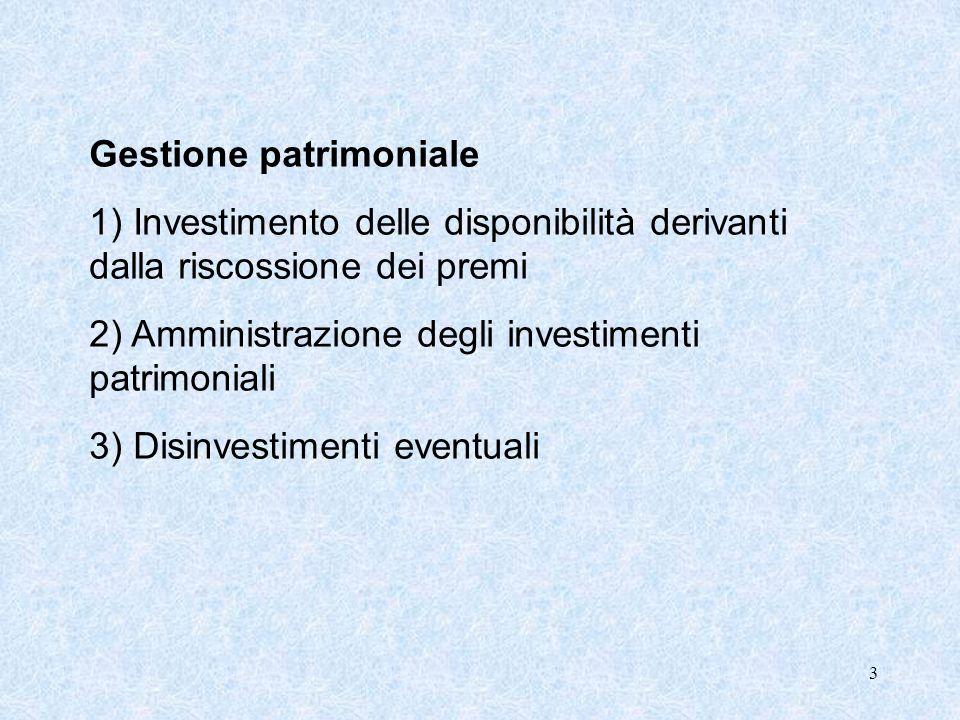 3 Gestione patrimoniale 1) Investimento delle disponibilità derivanti dalla riscossione dei premi 2) Amministrazione degli investimenti patrimoniali 3