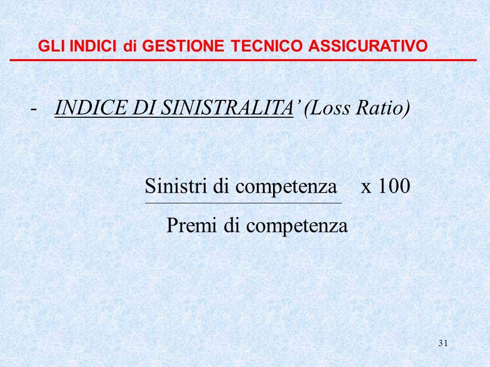 31 GLI INDICI di GESTIONE TECNICO ASSICURATIVO -INDICE DI SINISTRALITA (Loss Ratio) Sinistri di competenza x 100 Premi di competenza