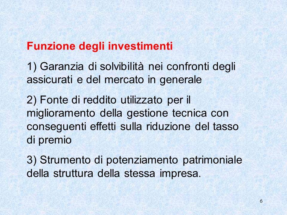 6 Funzione degli investimenti 1) Garanzia di solvibilità nei confronti degli assicurati e del mercato in generale 2) Fonte di reddito utilizzato per i