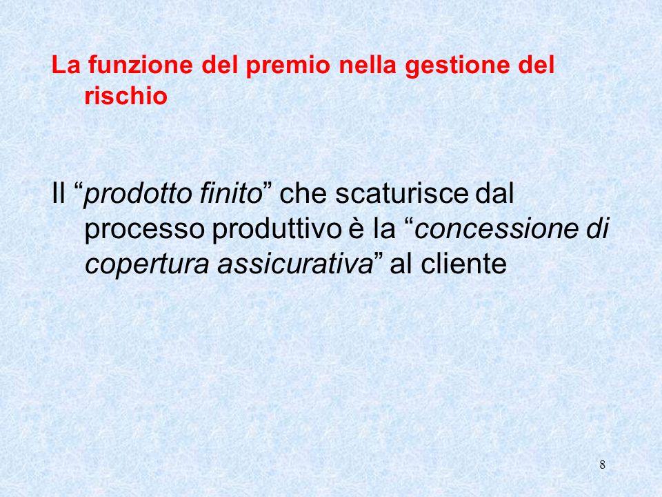 8 La funzione del premio nella gestione del rischio Il prodotto finito che scaturisce dal processo produttivo è la concessione di copertura assicurati