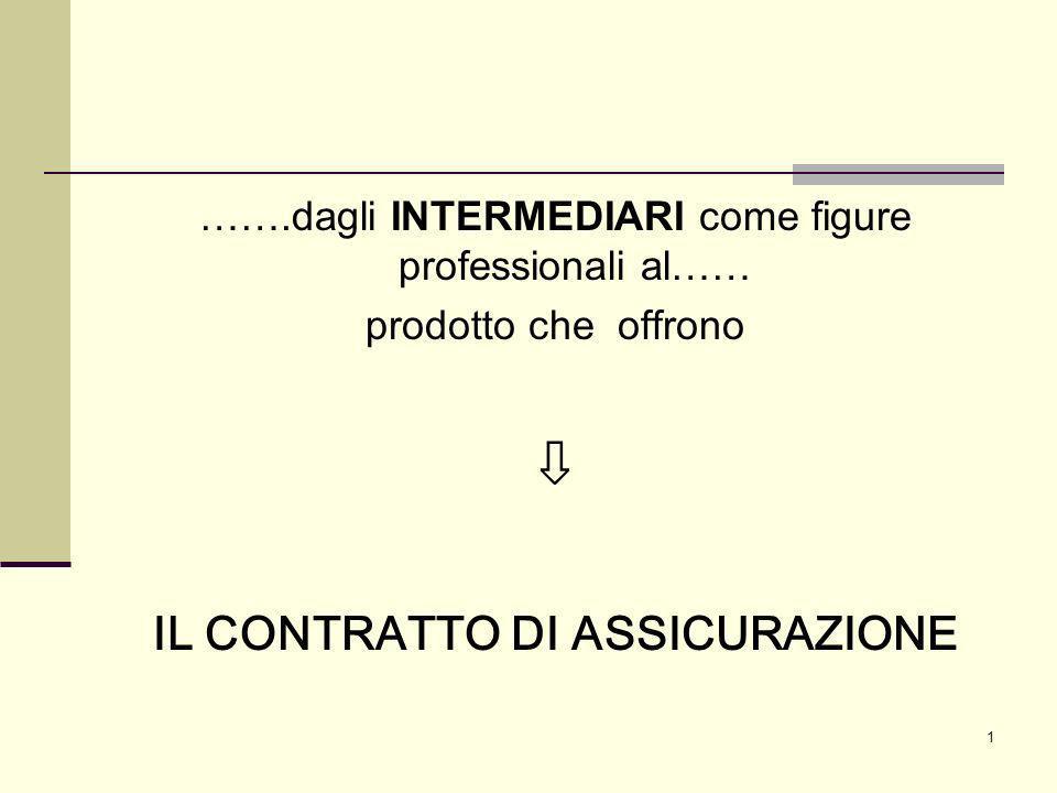 1 …….dagli INTERMEDIARI come figure professionali al…… prodotto che offrono IL CONTRATTO DI ASSICURAZIONE