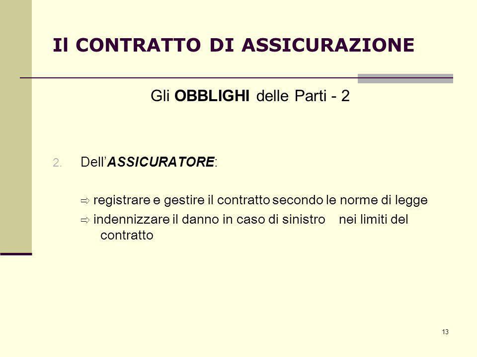 13 Il CONTRATTO DI ASSICURAZIONE Gli OBBLIGHI delle Parti - 2 2. DellASSICURATORE: registrare e gestire il contratto secondo le norme di legge indenni