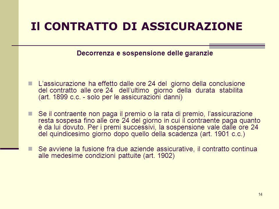14 Il CONTRATTO DI ASSICURAZIONE Decorrenza e sospensione delle garanzie Lassicurazione ha effetto dalle ore 24 del giorno della conclusione del contr