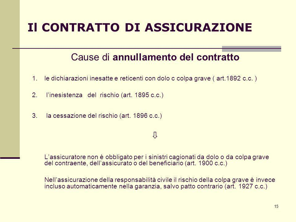 15 Il CONTRATTO DI ASSICURAZIONE Cause di annullamento del contratto 1.le dichiarazioni inesatte e reticenti con dolo c colpa grave ( art.1892 c.c. )