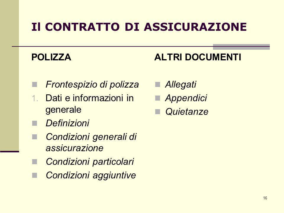 16 Il CONTRATTO DI ASSICURAZIONE POLIZZA Frontespizio di polizza 1. Dati e informazioni in generale Definizioni Condizioni generali di assicurazione C