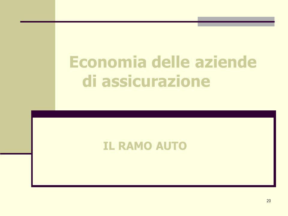 20 Economia delle aziende di assicurazione IL RAMO AUTO