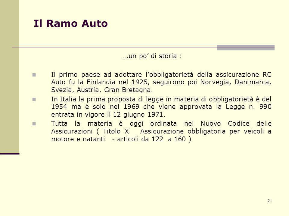 21 Il Ramo Auto ….un po di storia : Il primo paese ad adottare lobbligatorietà della assicurazione RC Auto fu la Finlandia nel 1925, seguirono poi Nor