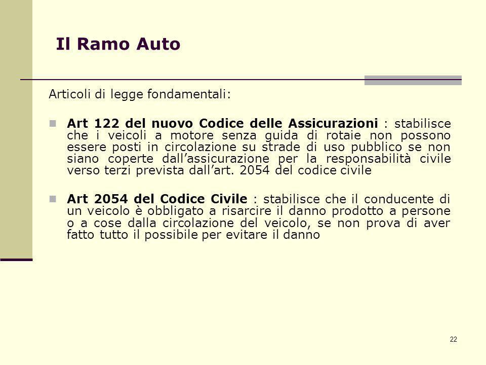 22 Il Ramo Auto Articoli di legge fondamentali: Art 122 del nuovo Codice delle Assicurazioni : stabilisce che i veicoli a motore senza guida di rotaie