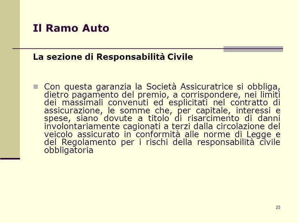 25 Il Ramo Auto La sezione di Responsabilità Civile Con questa garanzia la Società Assicuratrice si obbliga, dietro pagamento del premio, a corrispond