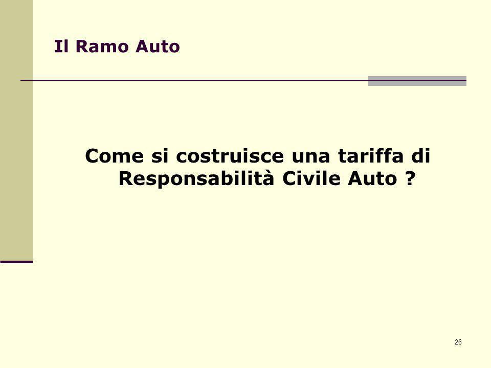26 Il Ramo Auto Come si costruisce una tariffa di Responsabilità Civile Auto ?