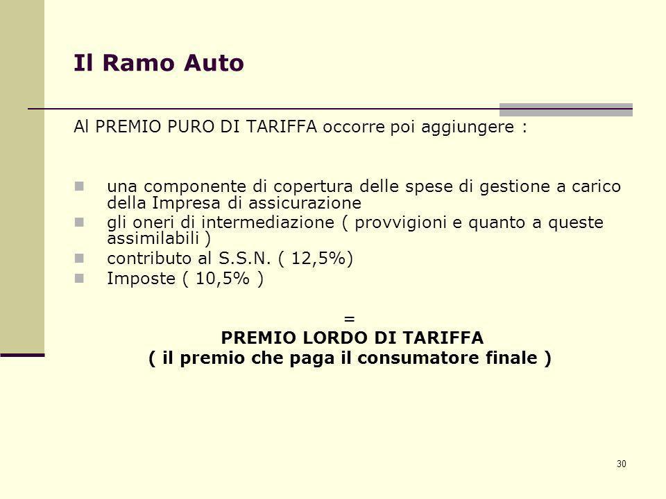 30 Il Ramo Auto Al PREMIO PURO DI TARIFFA occorre poi aggiungere : una componente di copertura delle spese di gestione a carico della Impresa di assic