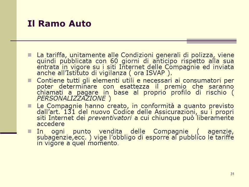 31 Il Ramo Auto La tariffa, unitamente alle Condizioni generali di polizza, viene quindi pubblicata con 60 giorni di anticipo rispetto alla sua entrat