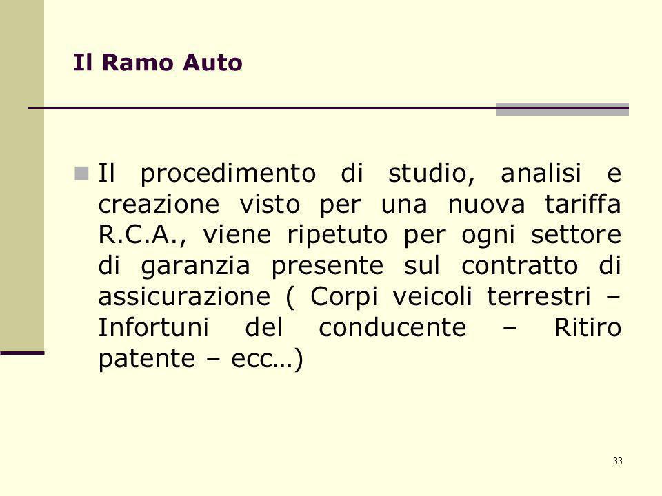 33 Il Ramo Auto Il procedimento di studio, analisi e creazione visto per una nuova tariffa R.C.A., viene ripetuto per ogni settore di garanzia present
