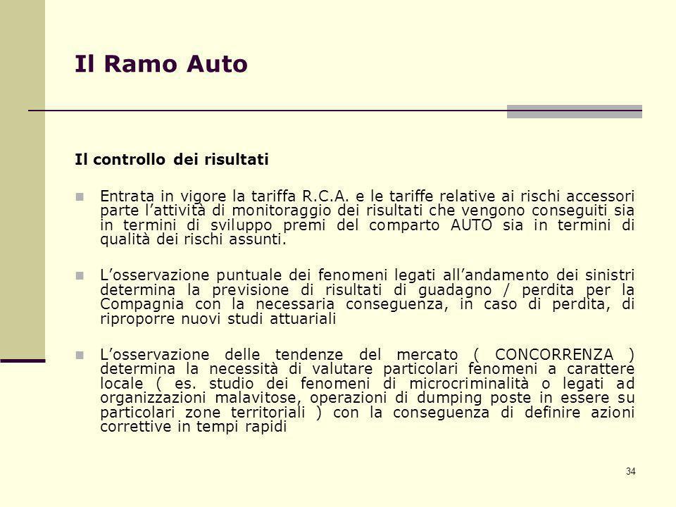 34 Il Ramo Auto Il controllo dei risultati Entrata in vigore la tariffa R.C.A. e le tariffe relative ai rischi accessori parte lattività di monitoragg