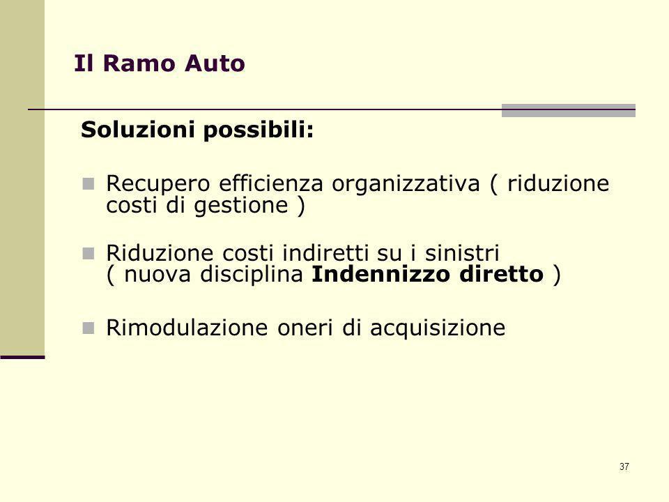 37 Il Ramo Auto Soluzioni possibili: Recupero efficienza organizzativa ( riduzione costi di gestione ) Riduzione costi indiretti su i sinistri ( nuova