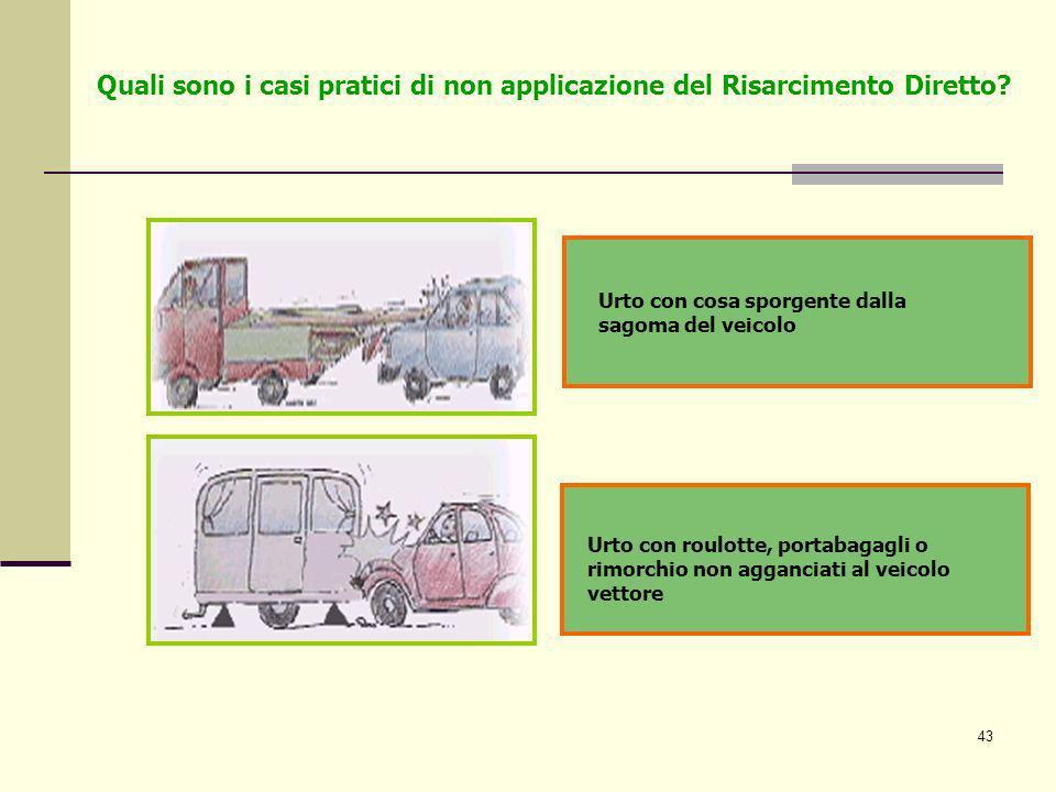 43 Urto con cosa sporgente dalla sagoma del veicolo Urto con roulotte, portabagagli o rimorchio non agganciati al veicolo vettore Quali sono i casi pr
