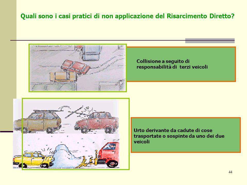 44 Collisione a seguito di responsabilità di terzi veicoli Quali sono i casi pratici di non applicazione del Risarcimento Diretto? Urto derivante da c