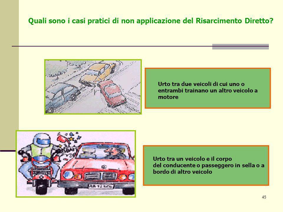 45 Urto tra due veicoli di cui uno o entrambi trainano un altro veicolo a motore Urto tra un veicolo e il corpo del conducente o passeggero in sella o