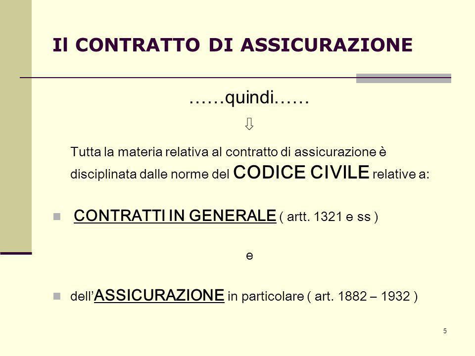 5 Il CONTRATTO DI ASSICURAZIONE ……quindi…… Tutta la materia relativa al contratto di assicurazione è disciplinata dalle norme del CODICE CIVILE relati