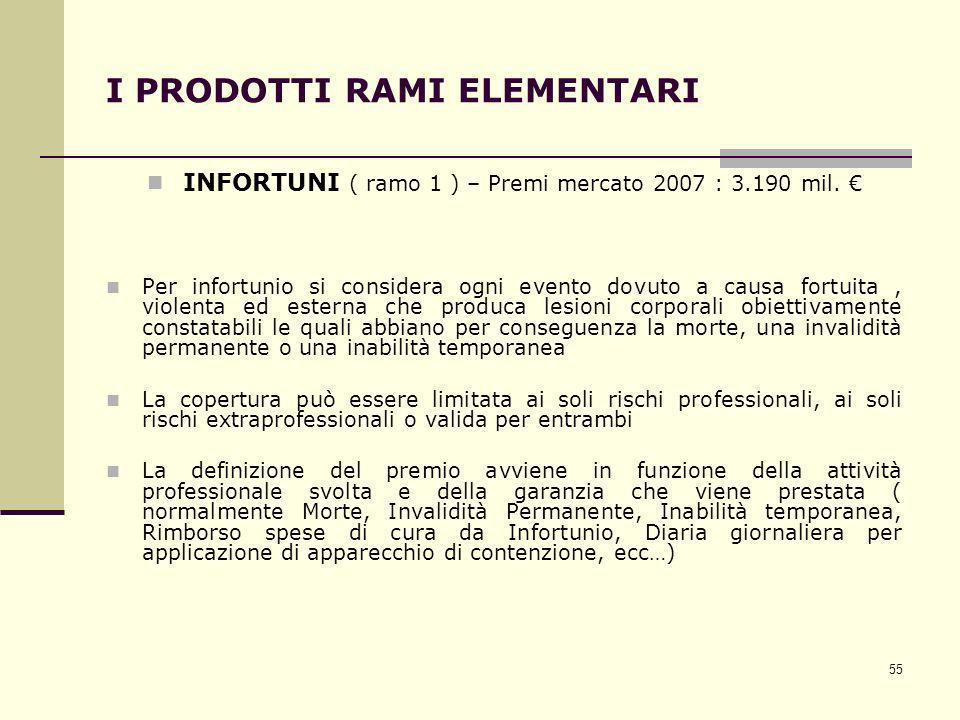 55 I PRODOTTI RAMI ELEMENTARI INFORTUNI ( ramo 1 ) – Premi mercato 2007 : 3.190 mil. Per infortunio si considera ogni evento dovuto a causa fortuita,