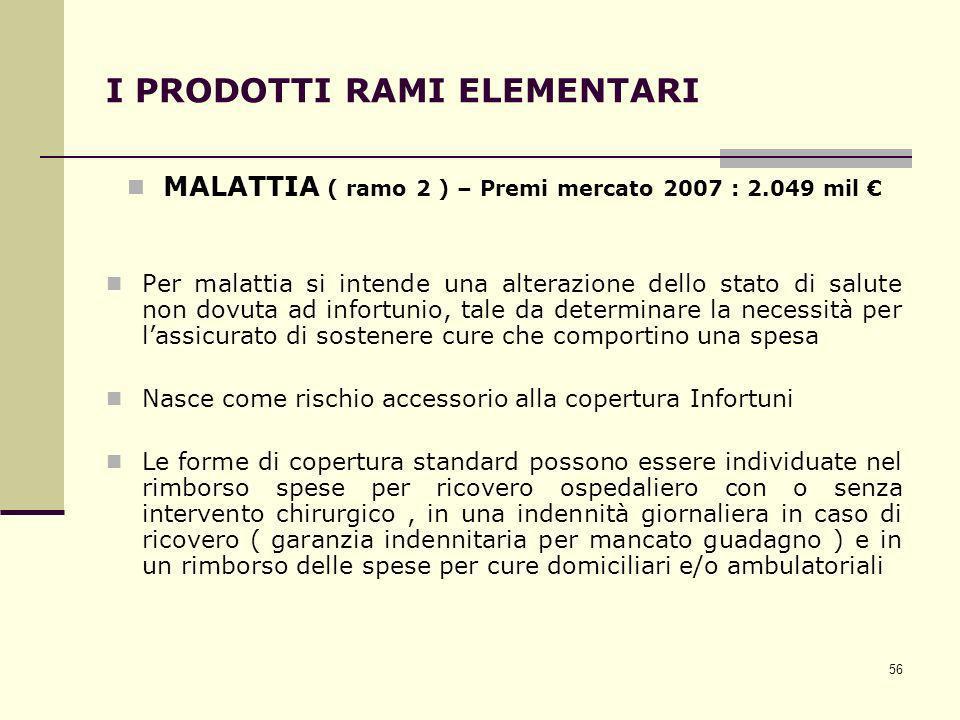 56 I PRODOTTI RAMI ELEMENTARI MALATTIA ( ramo 2 ) – Premi mercato 2007 : 2.049 mil Per malattia si intende una alterazione dello stato di salute non d
