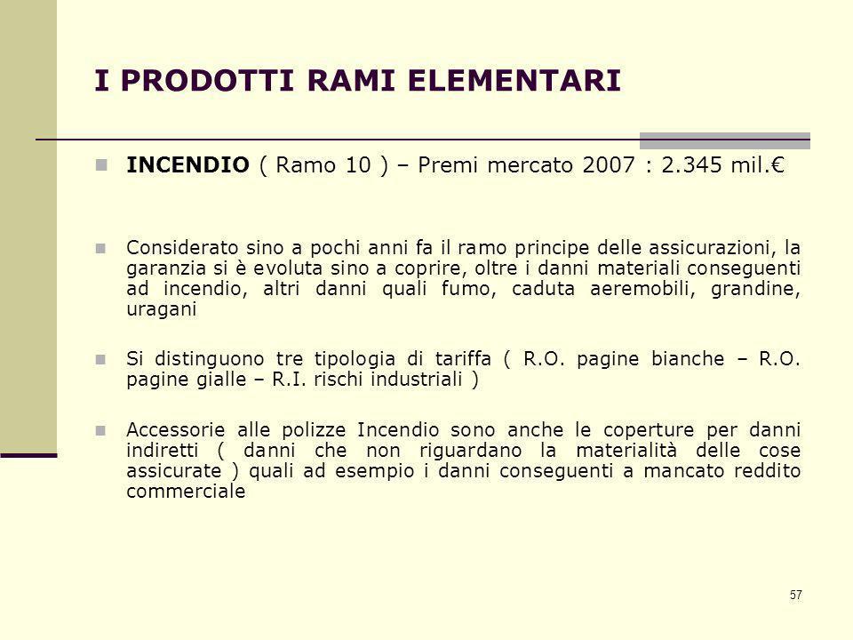 57 I PRODOTTI RAMI ELEMENTARI INCENDIO ( Ramo 10 ) – Premi mercato 2007 : 2.345 mil. Considerato sino a pochi anni fa il ramo principe delle assicuraz