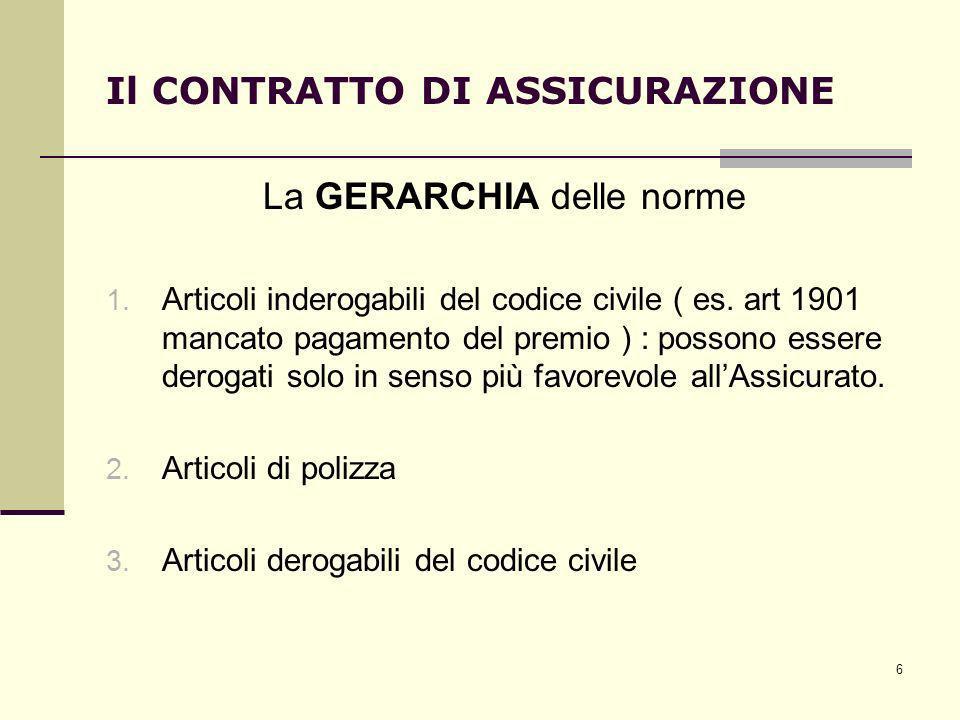 6 Il CONTRATTO DI ASSICURAZIONE La GERARCHIA delle norme 1. Articoli inderogabili del codice civile ( es. art 1901 mancato pagamento del premio ) : po