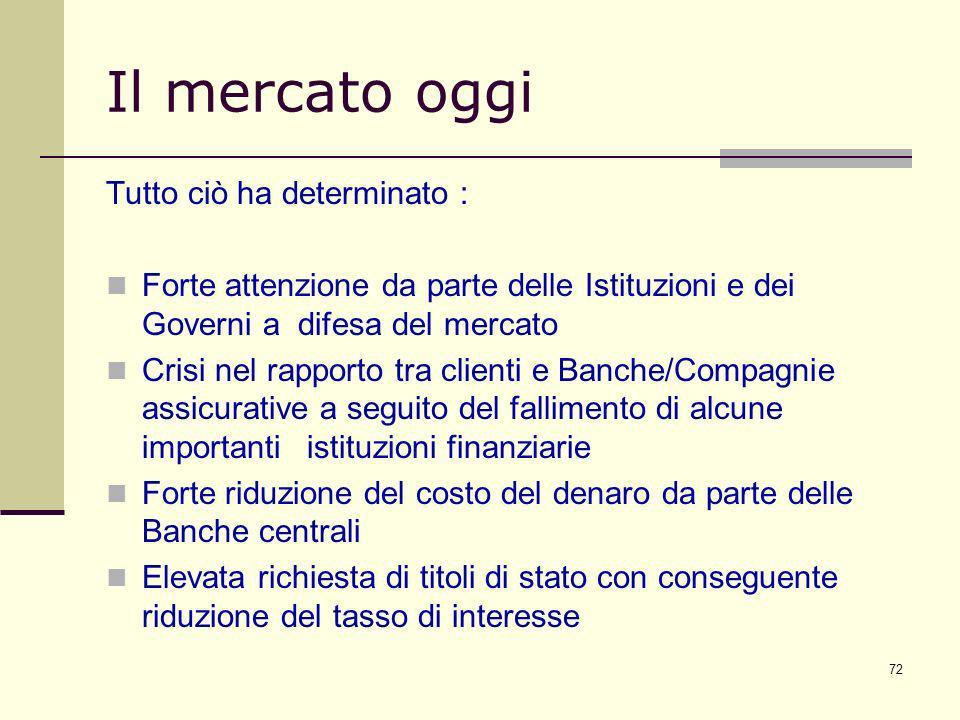 72 Il mercato oggi Tutto ciò ha determinato : Forte attenzione da parte delle Istituzioni e dei Governi a difesa del mercato Crisi nel rapporto tra cl