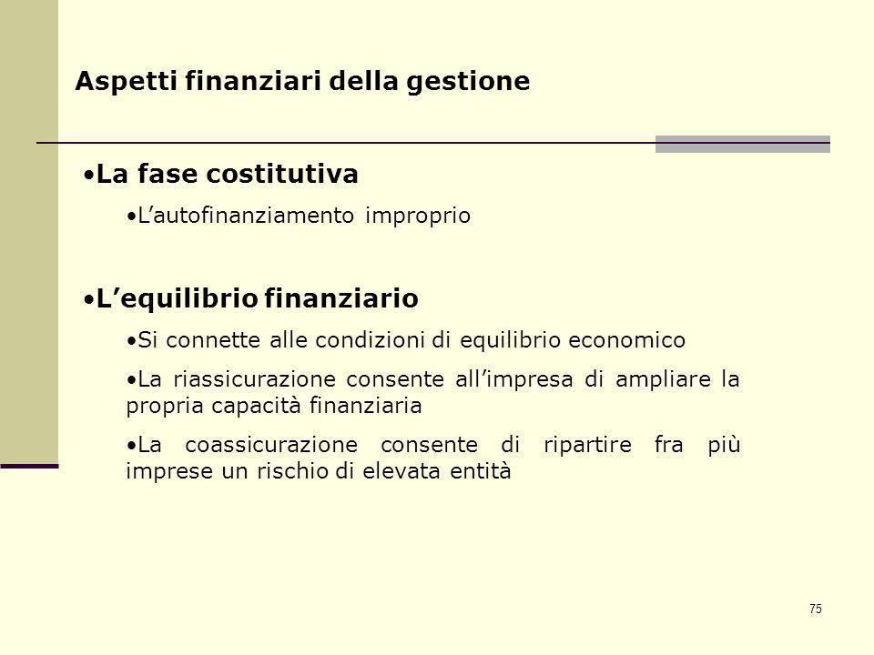 75 Aspetti finanziari della gestione La fase costitutiva Lautofinanziamento improprio Lequilibrio finanziario Si connette alle condizioni di equilibri